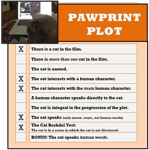 Cloud Atlas Pawprint Plot